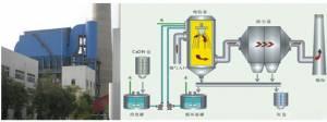 石灰法脱硫除尘器